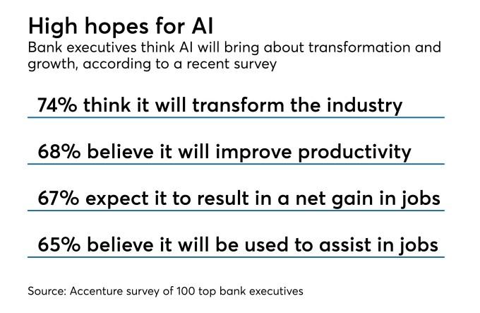 بانکدارها درباره تاثیر هوش مصنوعی چگونه فکر میکنند؟