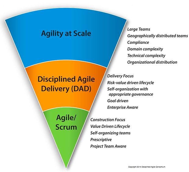 AgilityatScale-index-way2pay-95-01-30