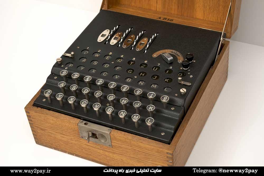Enigma-Index-way2pay-95-11-20
