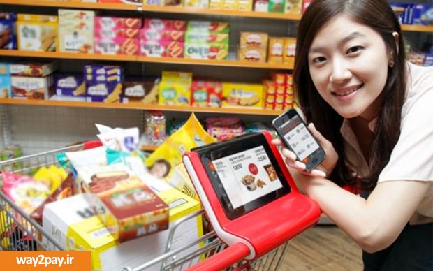 Korea-Mobile-Index-way2pay-94-04-08