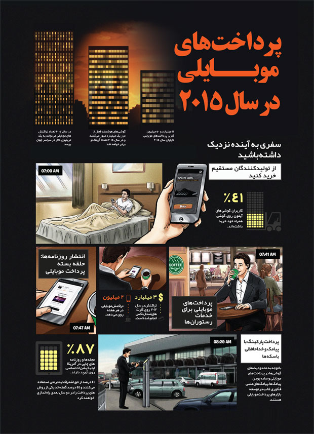 Mobile-Payments-Infography-620-index-way2pay-93-09-03-1