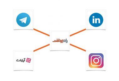 Social-1000-way2pay-95-11-10