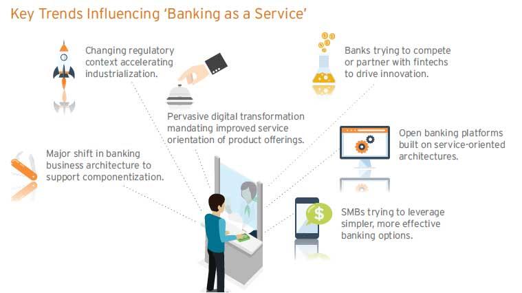 روندهای کلیدی تأثیرگذار بر سرویس بانکداری