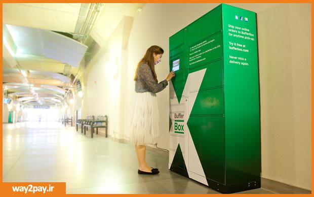 BufferBox با توسعه دستگاههای خودکار تحویل مرسوله و قرار دادن آن در مکانهای ۲۴ ساعت باز مانند یک دستگاه خودپرداز مرسولات عمل میکرد.