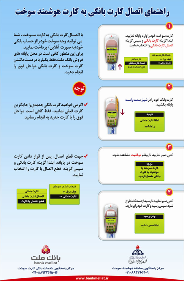 Charge-Soukhfuel-way2pay-92-05-09a