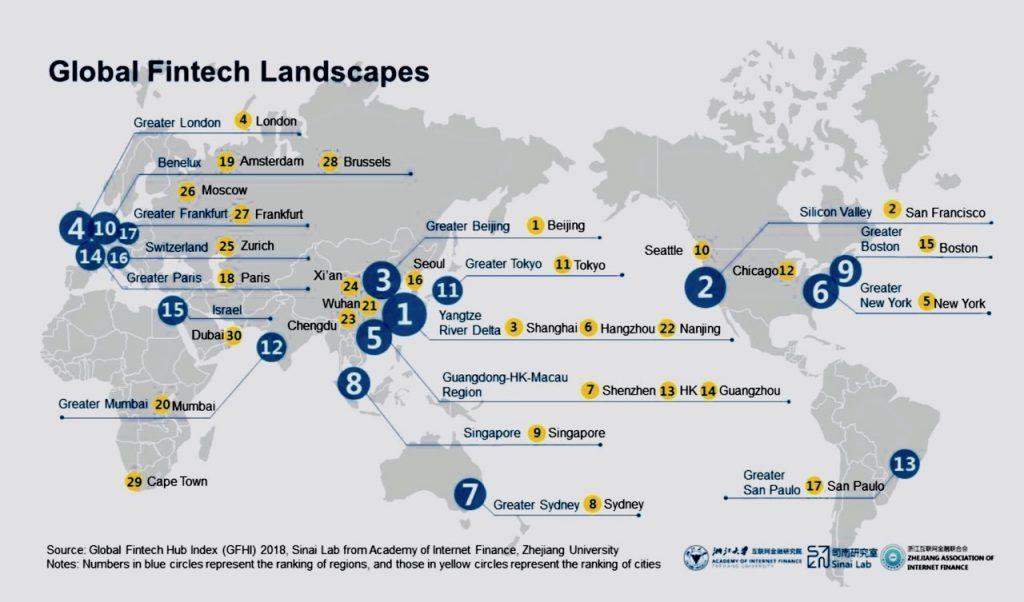 چشمانداز جهانی فینتک