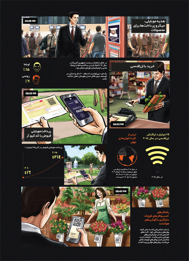 Mobile-Payments-Infography-620-index-way2pay-93-09-03-3