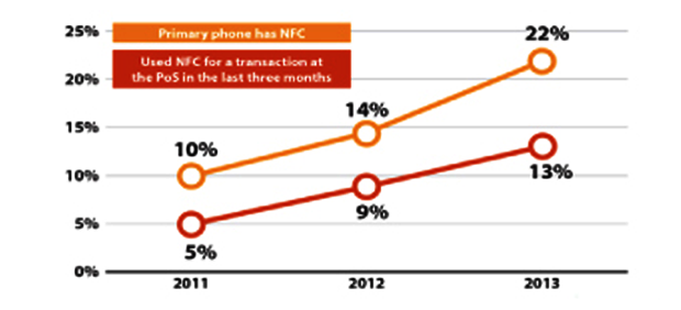 NFC-Used-Smartphones-way2pay-92-12-06