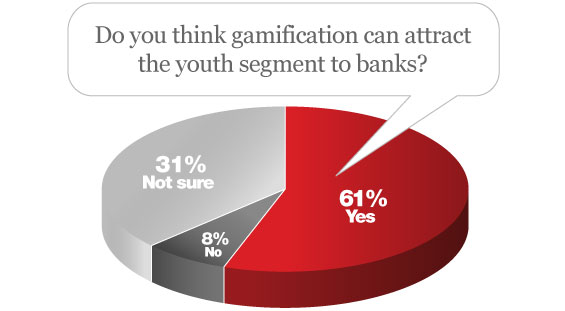 gamification_gen_y_banking-index-way2pay-94-07-25
