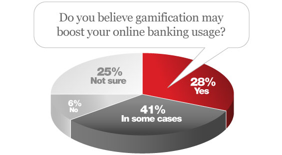 gamification_online_banking-index-way2pay-94-07-25