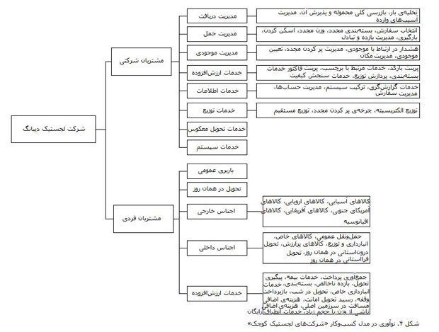 log-Small-way2pay-5-Index-95-04-28