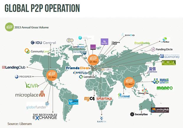 p2p-peer-Index-way2pay-94-05-12