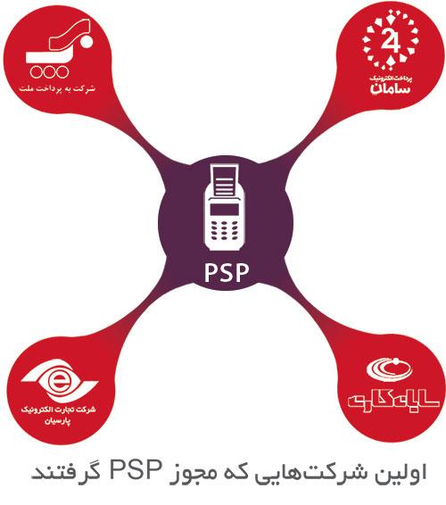 psp-way2pay-92-01-21